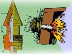 вар тандер подкалиберные снаряды